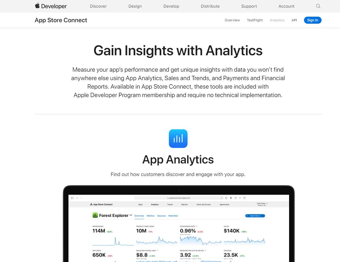 App Analytics By Apple Screenshot