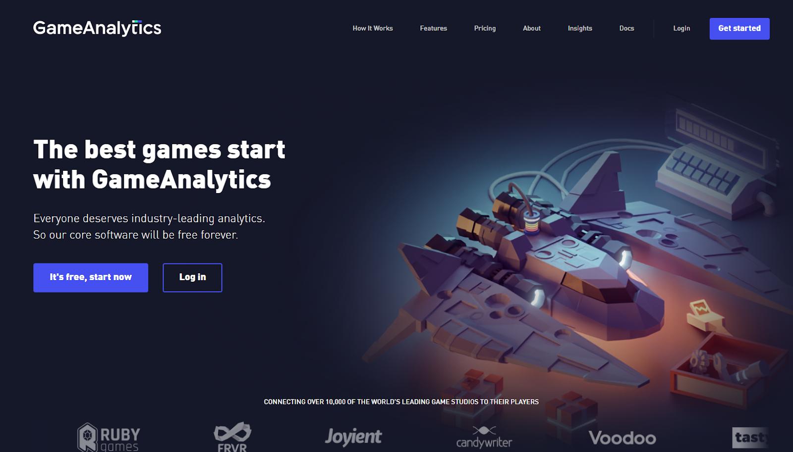 Gameanalytics Screenshot