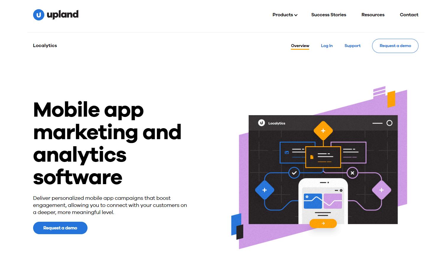 Localytics Screenshot