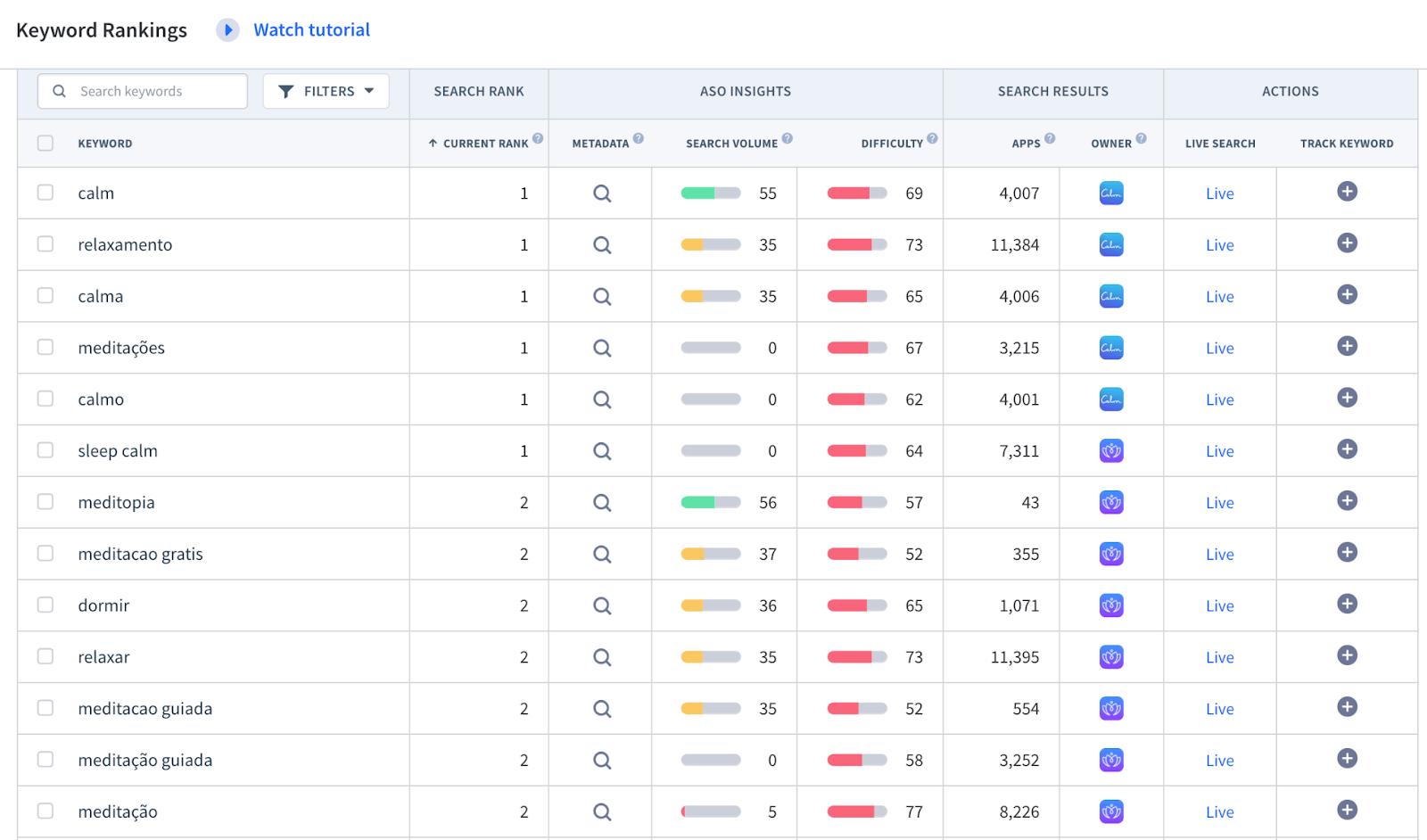 Keyword Rankings Calm App Apple App Store