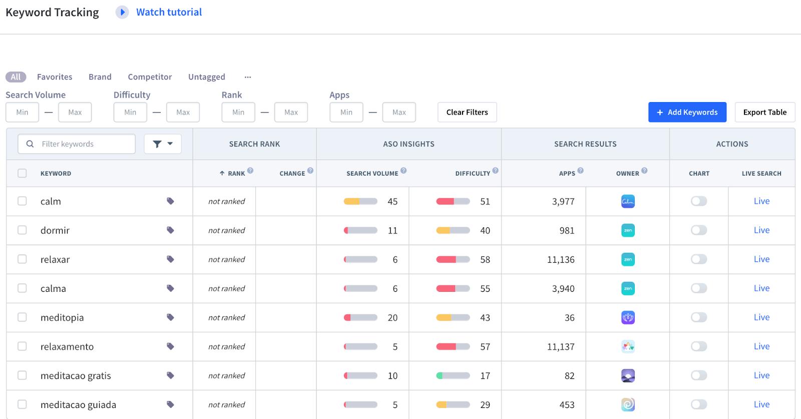 Keyword Tracking Portuguese Apple App Store