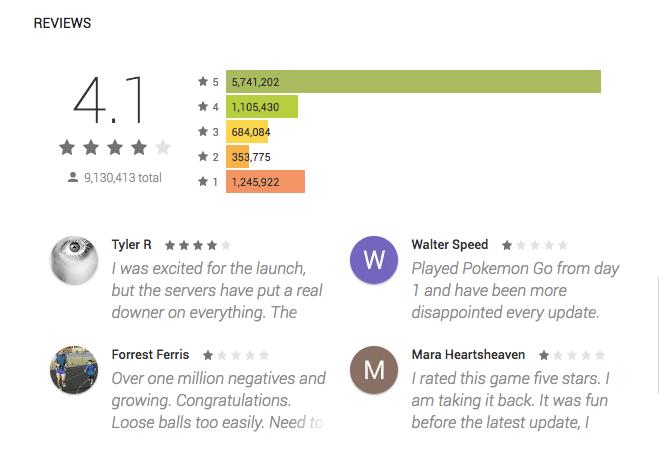 App Bewertungen Rezensionen Beispiele Google Play