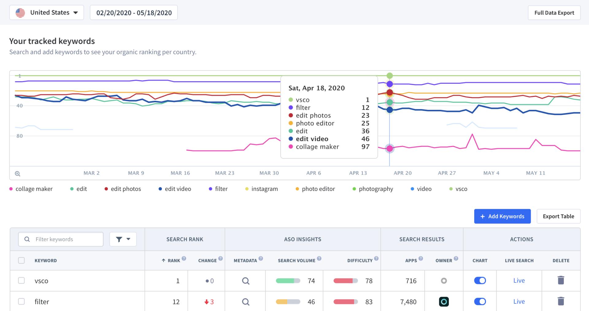 App Radar Keyword Tracking Funktion