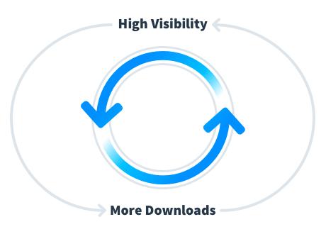 App Sichtbarkeit App Stores