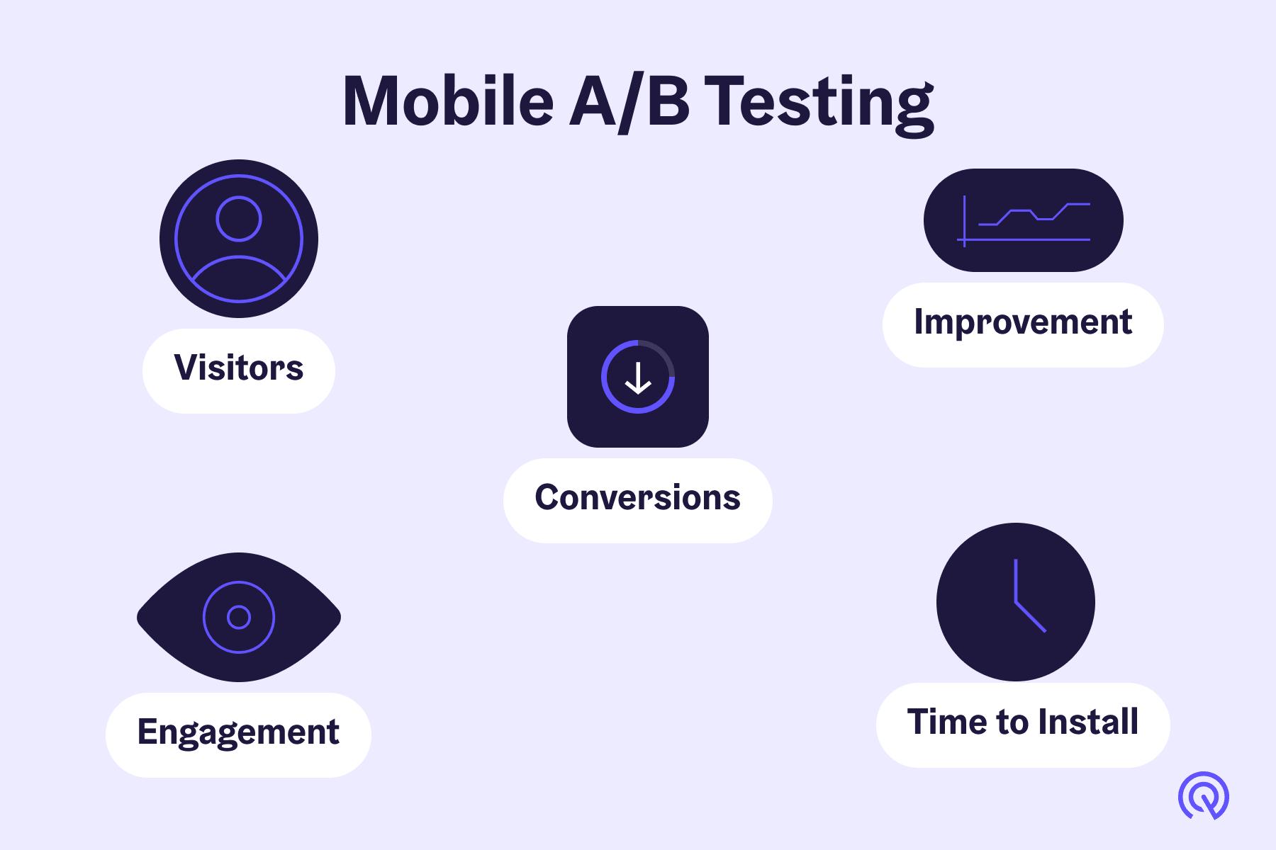 Mobile Ab Testing Kpis