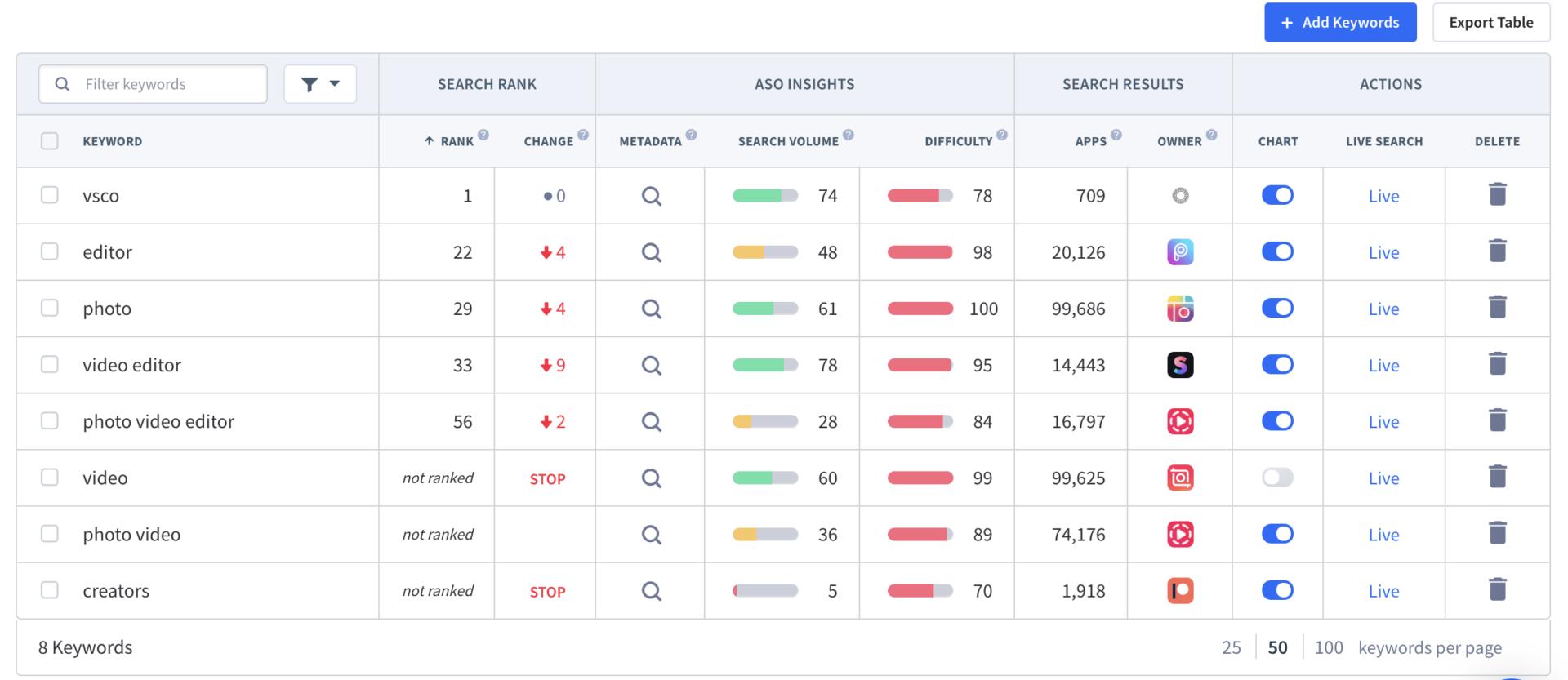 Verfolge App Keyword Rankings In App Radar
