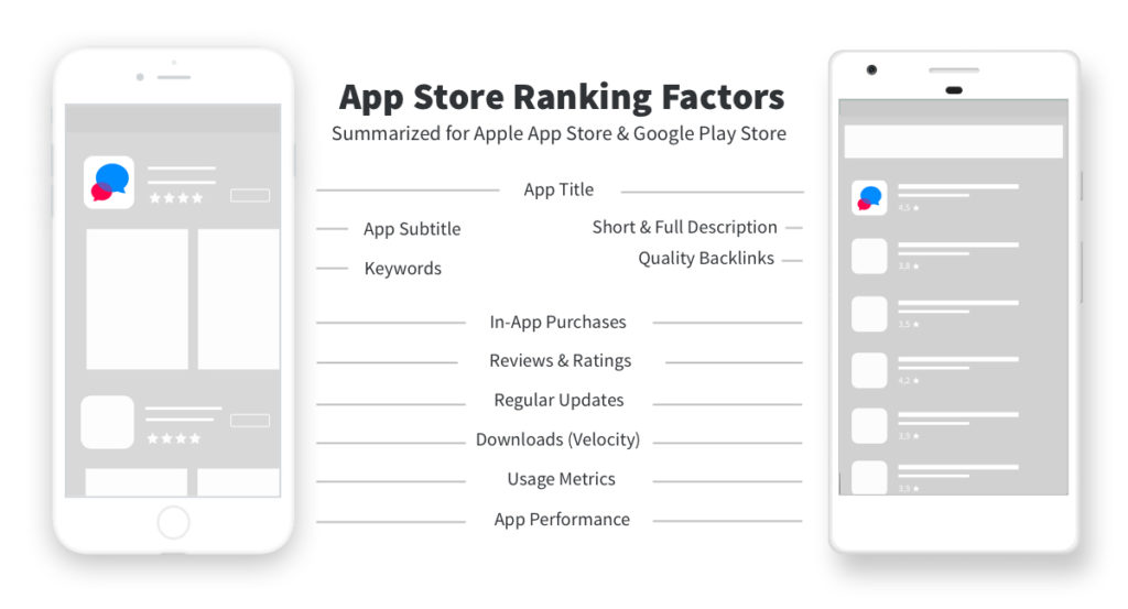 What is ASO or App Store Optimization: The Ultimate Guide