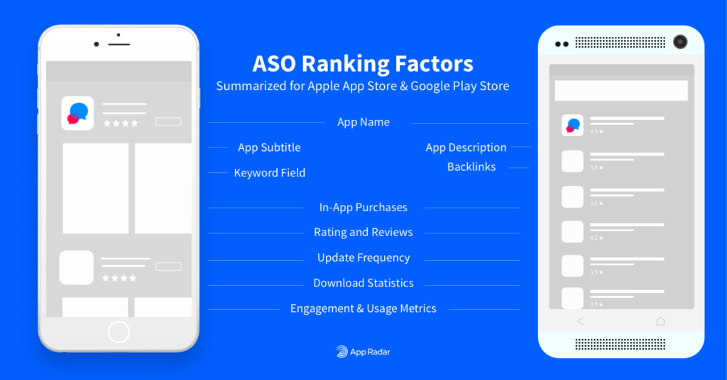 Differences in App Store & Google Play ASO You Need to Know 🥇