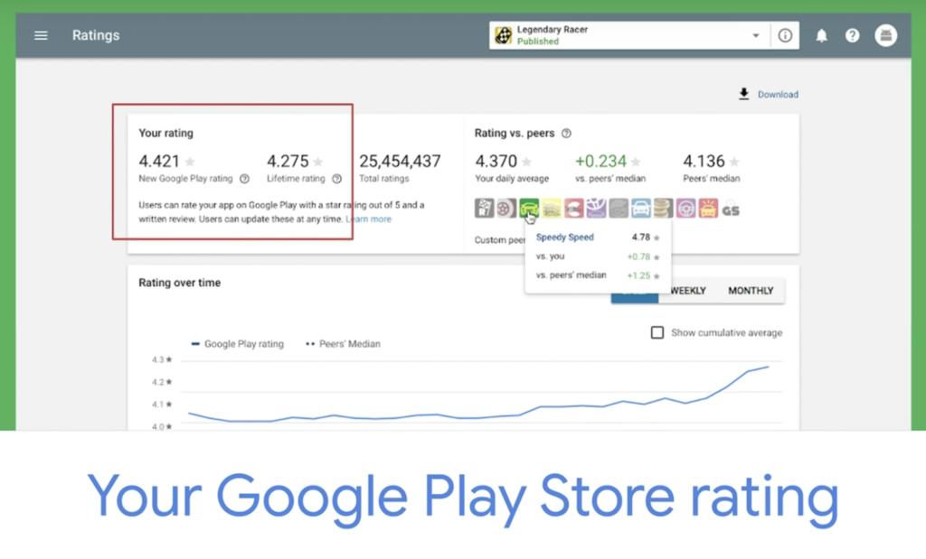 google i/O 2019 new google play rating
