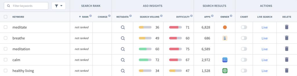 List in App Radar of potential keywords for a meditation app. App Radar will help you choose the best app keywords