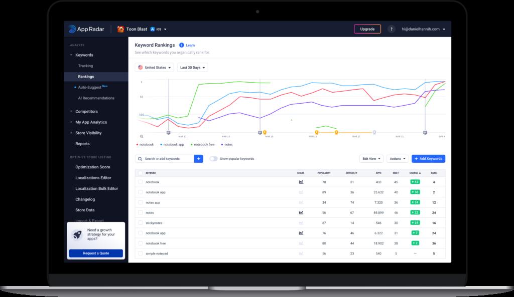 App Store Optimization Tool by App Radar